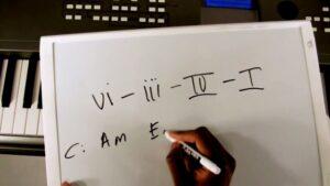 Lesson 100: vi-iii-IV-I - Heroic Film Music
