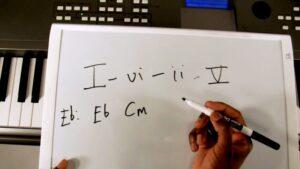 Lesson 106: I-vi-ii-V - Jazz Chord Shuffle