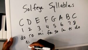 Lesson 130: Solfege Syllables