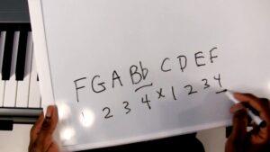 Lesson 18: F Major Scale